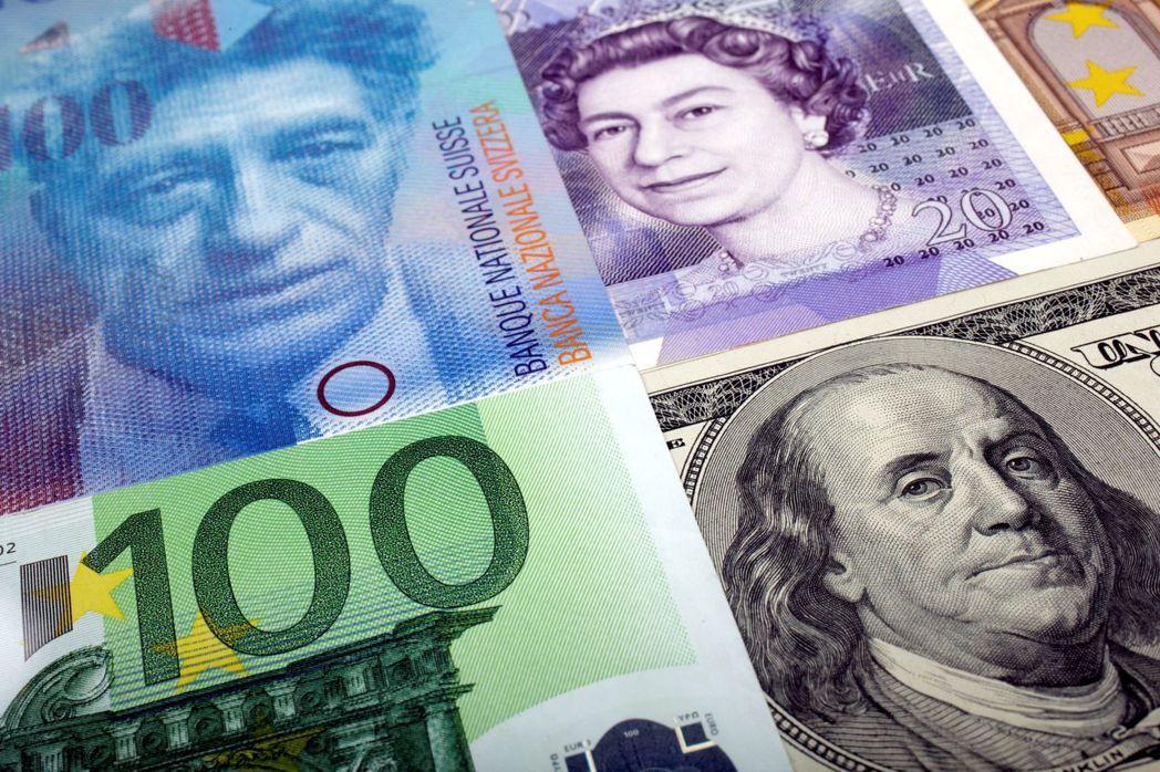 歐元兌美元跌0.2%,跌至1.1767美元,距離周三觸及的三個半月低點1.175...