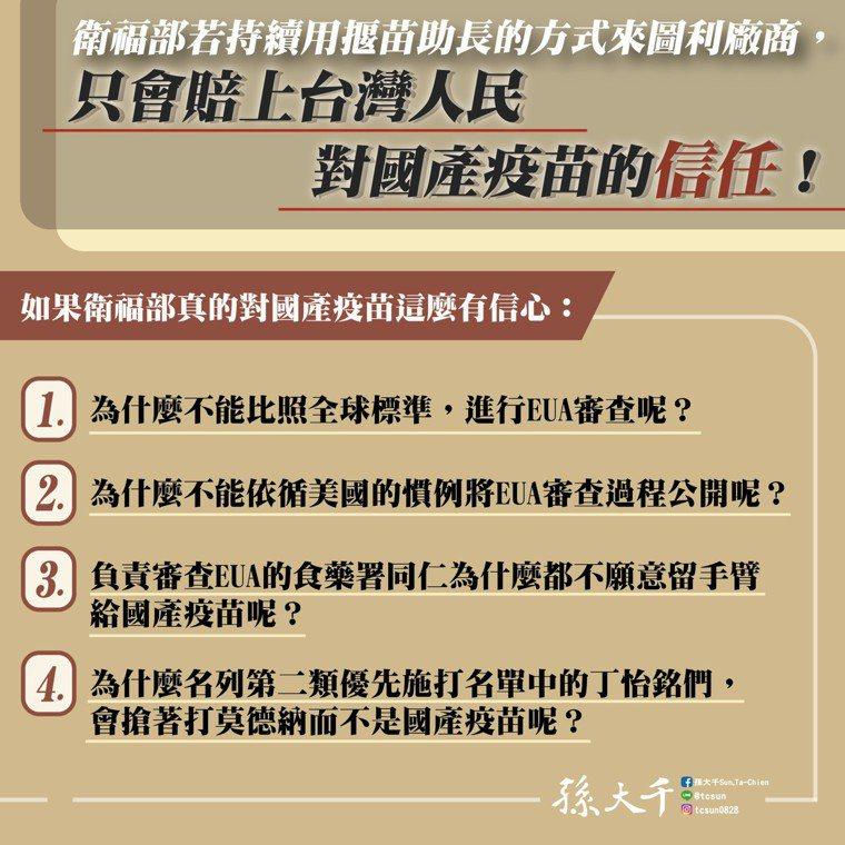 圖/截自孫大千臉書