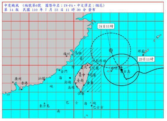 烟花颱風上午11時的中心位置在台北的東南東方約390公里海面上。以每小時9轉14公里速度,向西北轉北北西進行。圖/氣象局提供