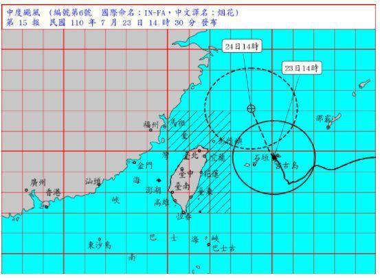 烟花颱風下午2時的中心位置在台北的東方約360公里海面上。以每小時9轉14公里速度,向北北西進行。七級風暴風半徑200公里,十級風暴風半徑70公里。圖/取自氣象局網站