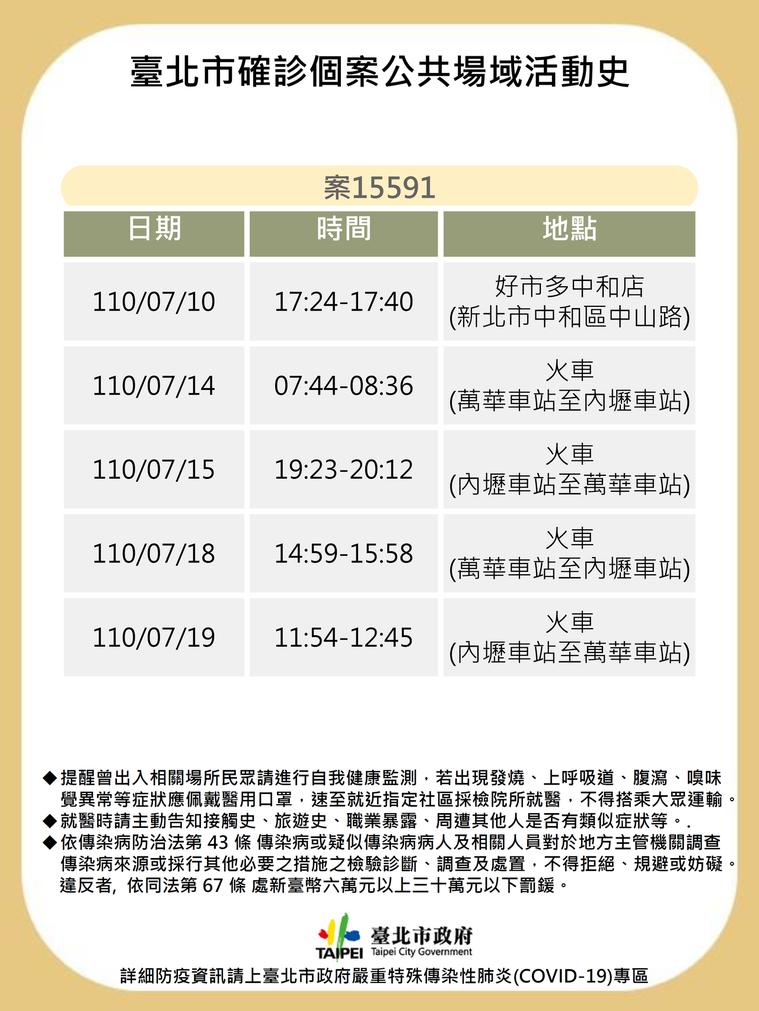 台北市政府今公布3例確診個案公共場域活動史。圖/北市衛生局提供