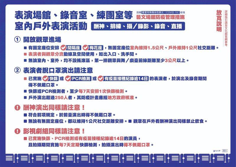 行政院宣布下周二將調降疫情警戒標準為二級,文化部也同步放寬表演場館開放觀眾入場,但必須採梅花座、間隔座。圖/文化部提供