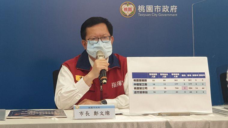 桃園市長鄭文燦表示清零有很多對策,除了擴大匡列採檢和精準疫調,也要透過警政系統和...