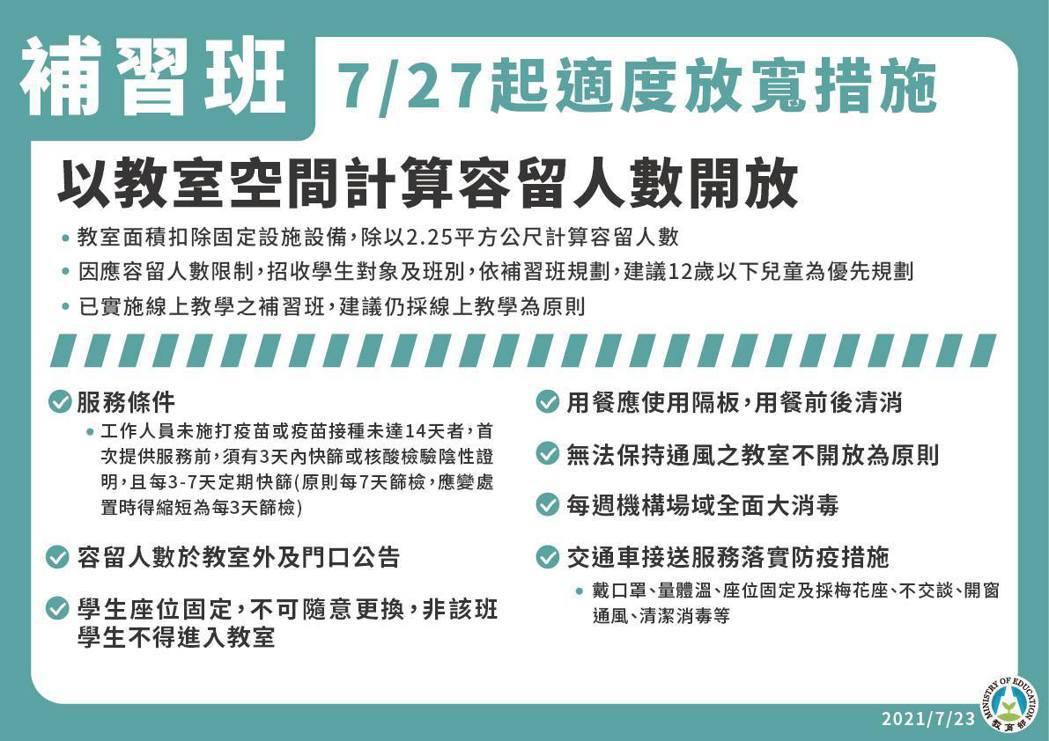 7月27日起至8月9日全國將降為二級警戒,補習班規範。圖/指揮中心提供