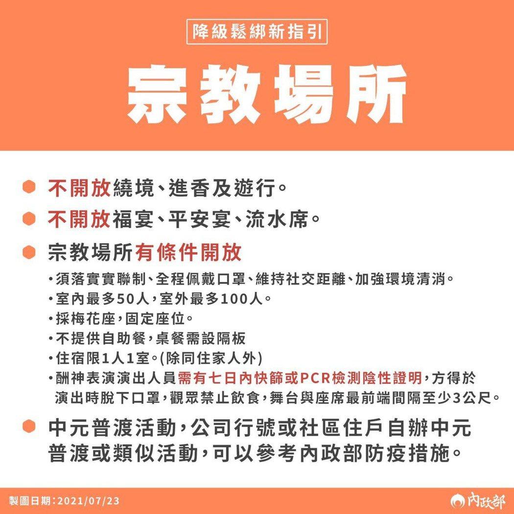 7月27日起至8月9日全國將降為二級警戒,宗教場所規範。圖/指揮中心提供