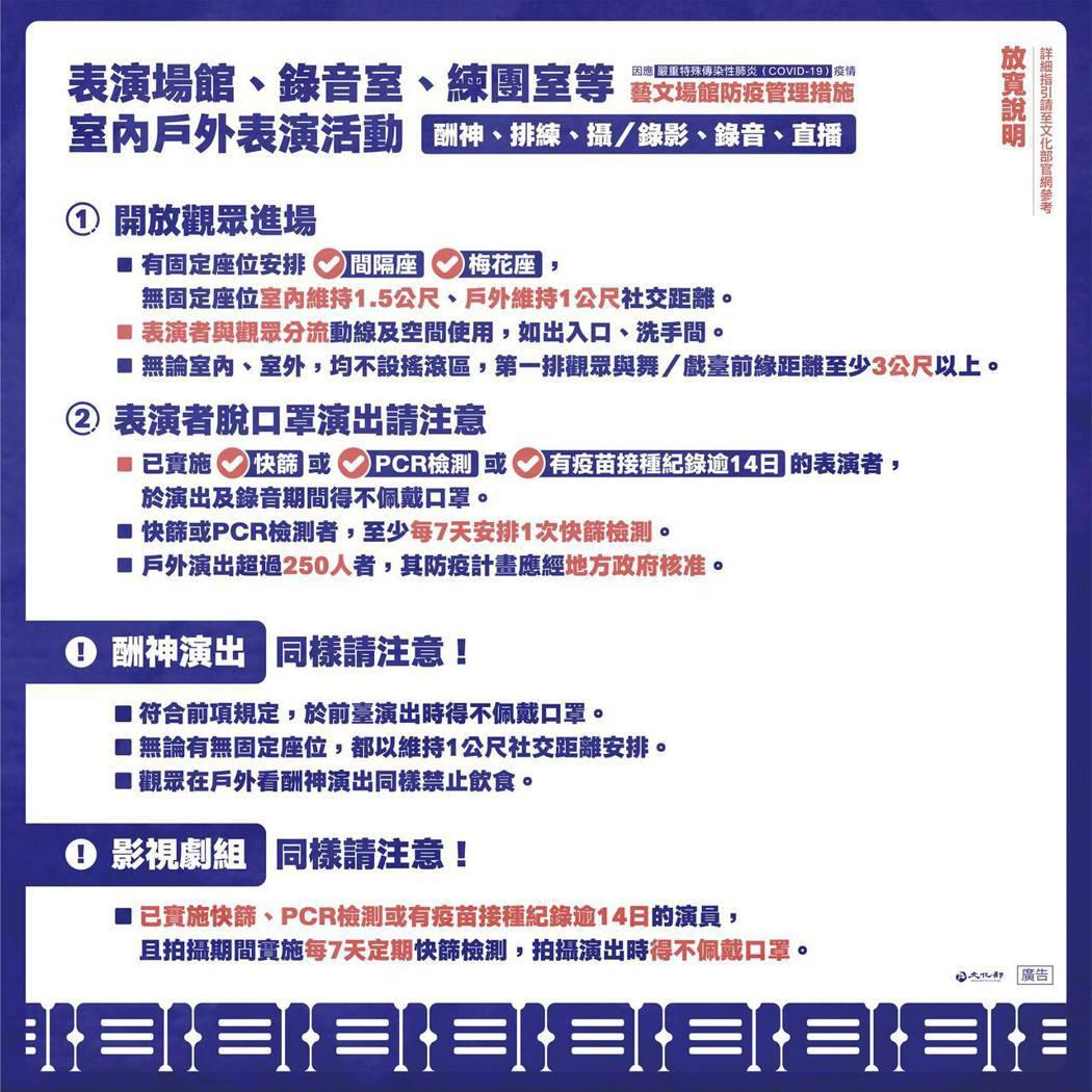 7月27日起至8月9日全國將降為二級警戒,表演活動規範。圖/指揮中心提供