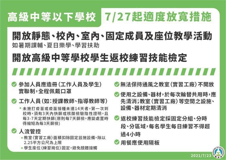 7月27日起至8月9日全國將降為二級警戒,教育場所規範。圖/指揮中心提供