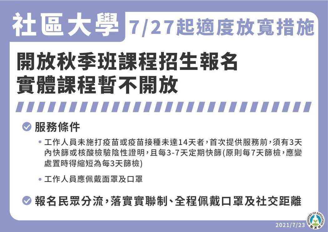 7月27日起至8月9日全國將降為二級警戒,社區大學規範。圖/指揮中心提供