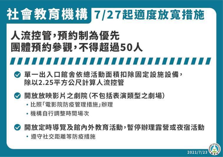 7月27日起至8月9日全國將降為二級警戒,社會教育機構規範。圖/指揮中心提供
