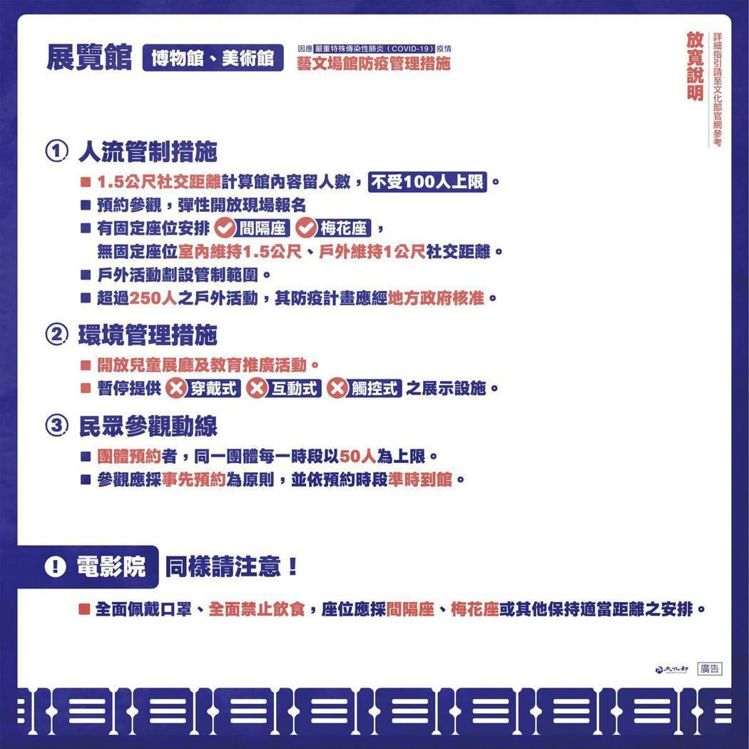 7月27日起至8月9日全國將降為二級警戒,展覽館規範。圖/指揮中心提供