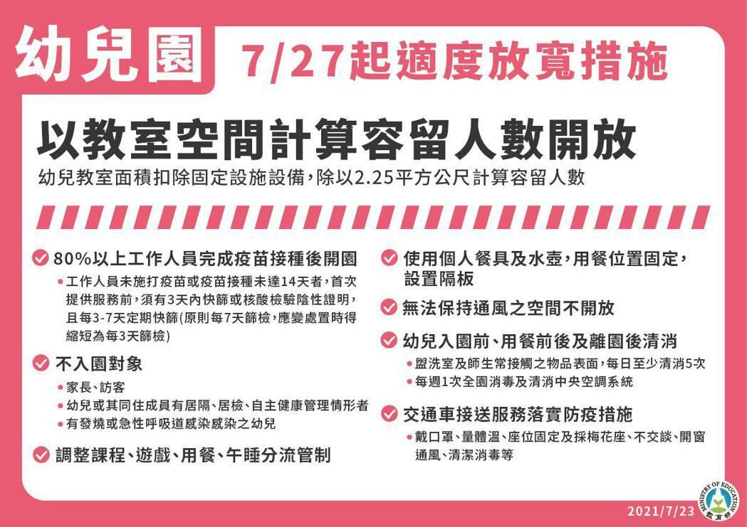 7月27日起至8月9日全國將降為二級警戒,幼兒園規範。圖/指揮中心提供