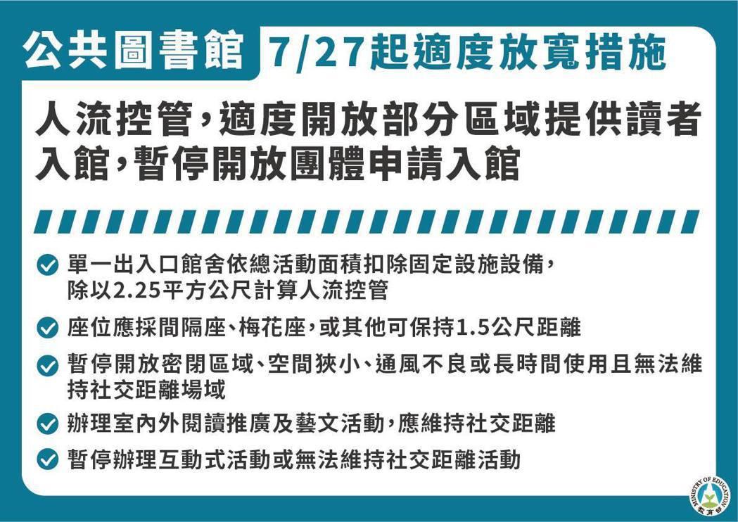 7月27日起至8月9日全國將降為二級警戒,公共圖書館規範。圖/指揮中心提供