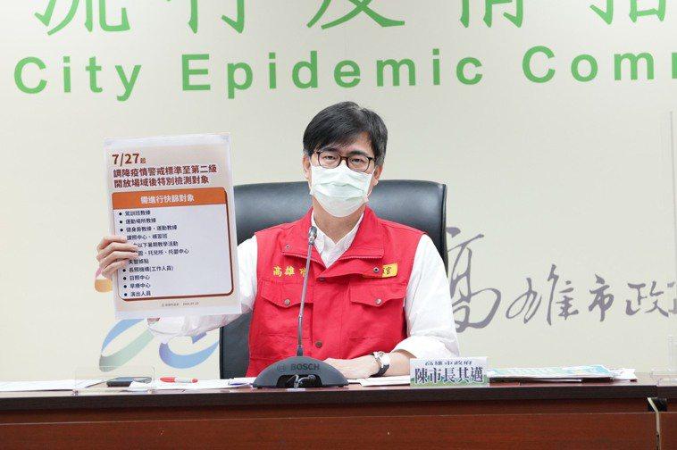 中央流行疫情指揮中心昨宣布27日起降級為二級警戒,高雄市長陳其邁昨天表示要仔細研...