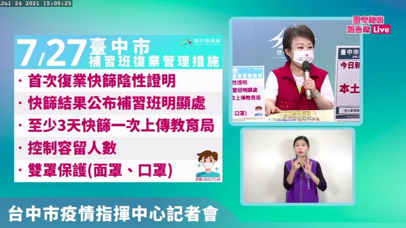 台中市長盧秀燕今天在疫情記者會宣布「有條件」開放,穩健鬆綁,漸進解封,條件比中央嚴格,復課後至少3天快篩一次,並上傳教育局。圖/取自網路