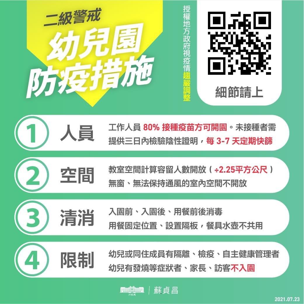 蘇貞昌透過臉書表示,周二起,三級警戒降到二級,請大家依舊把口罩戴好、落實實聯制。...