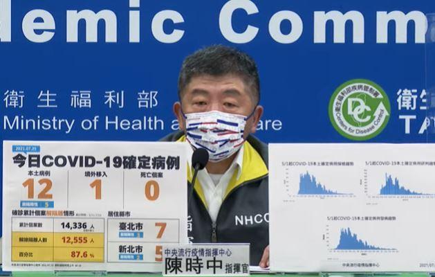 陳時中表示,回收計畫只是一個備案,但目前與地方政府已再三確認這些疫苗可在原有計劃...