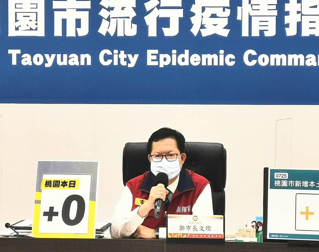 桃園市長鄭文燦宣布今天確診+0,表示很不容易。圖/市政府提供