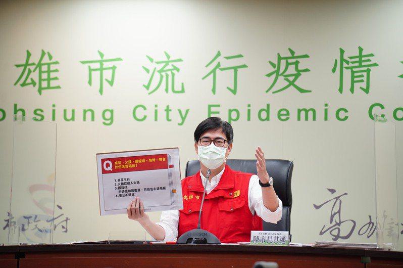 高雄市長陳其邁公布「高雄市防疫警戒降級相關Q&A」,為民眾解釋清楚。圖/高雄市政府提供