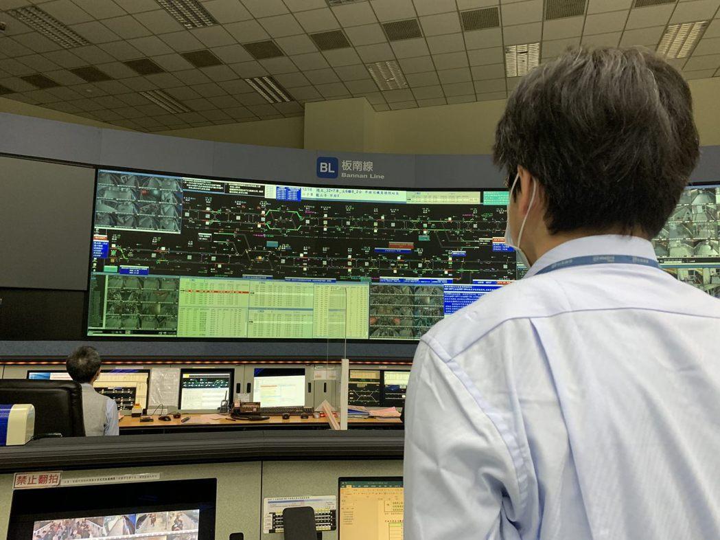 北捷會透過科技人流監控系統、預警及監控功能啟動管制措施。圖/北捷提供