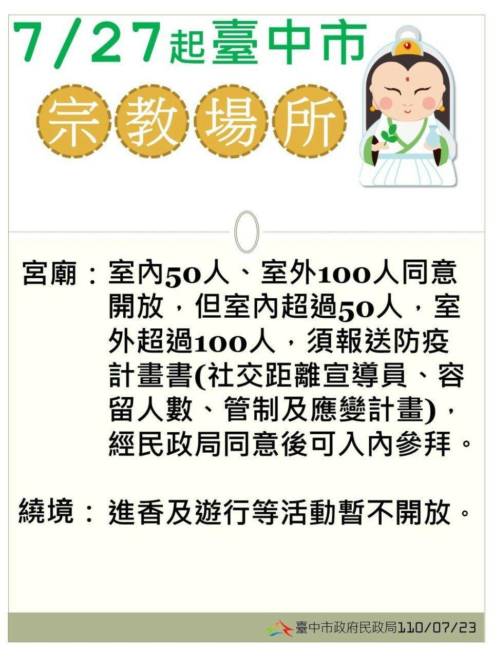 台中市府民政局公告明天宗教場所開放規定。圖/台中市府提供