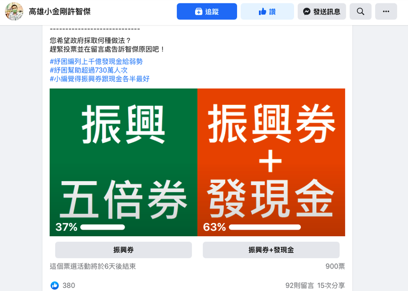 民進黨立委許智傑在臉書發起投票。圖/取自許智傑臉書