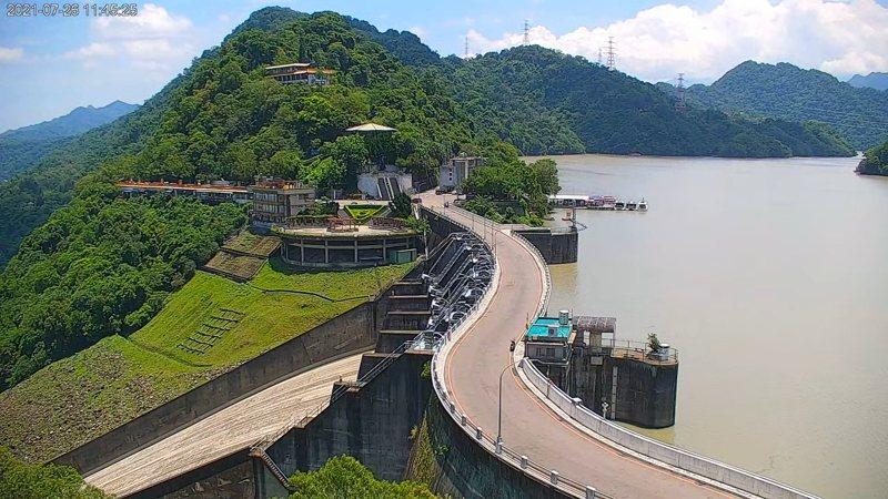 石門水庫蓄水率目前達96%以上,蓄水量約1億9000萬噸,距離上次滿水位2019年10月17日已經過647天。圖/取自石門水庫即時影像