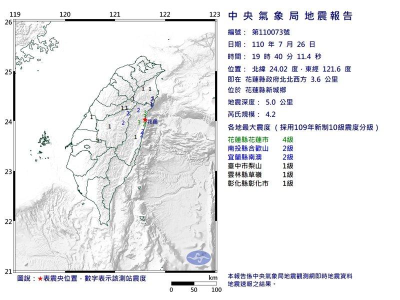花蓮今天晚上7點40分發生有感地震,震央位於花蓮縣新城鄉,深度僅5公里,芮氏規模達4.2,最大震度花蓮市為4級,目前未傳出災情。圖/中央氣象局提供