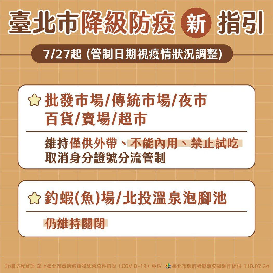 北市產業局自7月27日起逐步降載所轄各場館、場域及權管場所,但仍維持餐飲禁止內用...