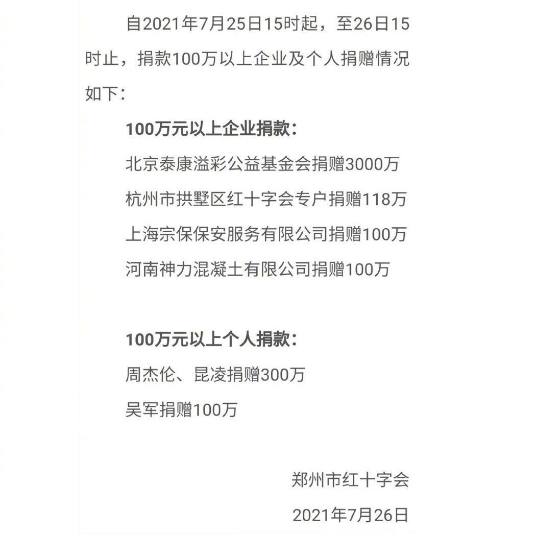 鄭州紅十字會公布捐款名單,才曝光周杰倫夫妻善舉。圖/摘自微博