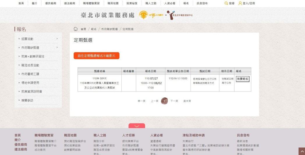 疫情降為二級,台北市就業服務處辦理北市府就業甄選活動,共釋出87個職缺,月薪最高...