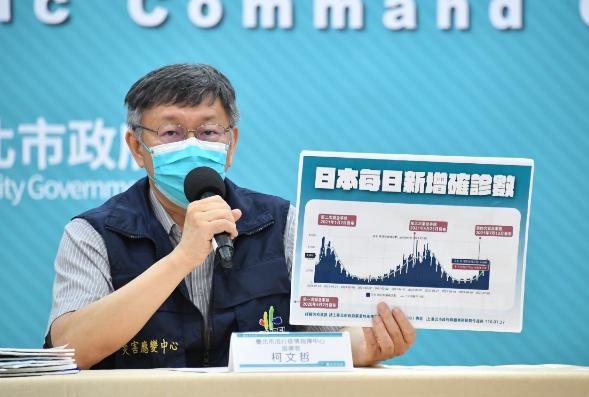台北市長柯文哲今天表示,他今天看到降至二級台北市車流上升,心裡還是毛毛的。圖/北...