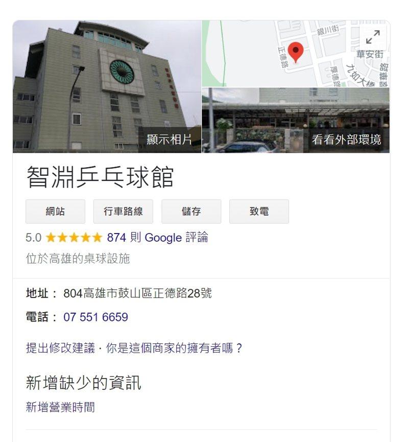 莊智淵位於高雄市鼓山區的乒乓球館,今深夜網友湧入留言評分,寫下對比賽滿滿的感動與謝意。圖/翻攝自Google