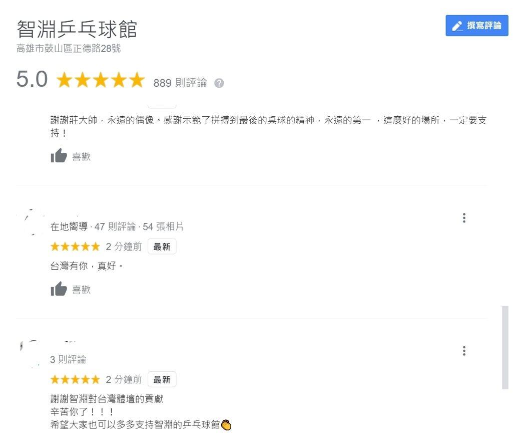 莊智淵位於高雄市鼓山區的乒乓球館,今深夜網友湧入留言評分,寫下對比賽滿滿的感動與...