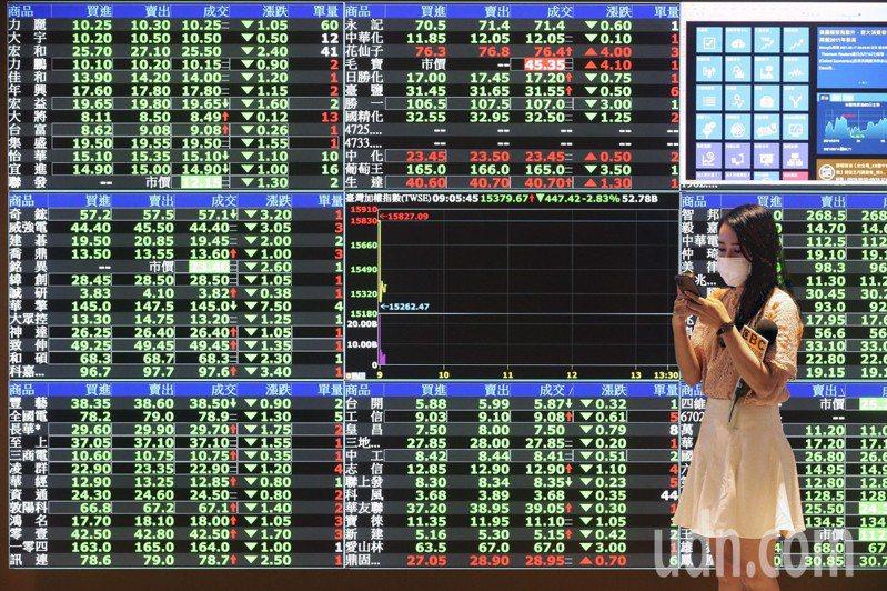 台股30日開高走低,收盤17,247.41點,下跌155.4點,成交量5,359.65億元。 聯合報系資料照/記者胡經周攝影