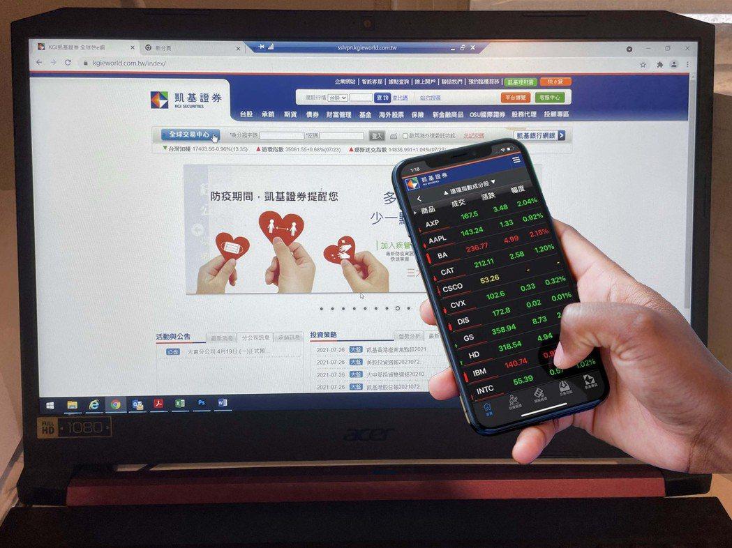 凱基證券推出美股即時報價服務,輕鬆掌握美股行情。(凱基證券提供)
