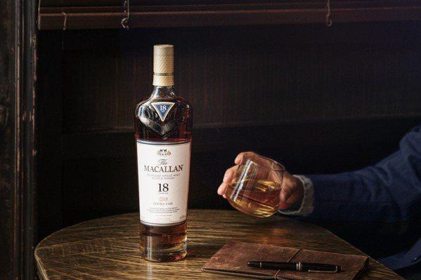 邀老爸喝一杯父親節威士忌酒禮推薦