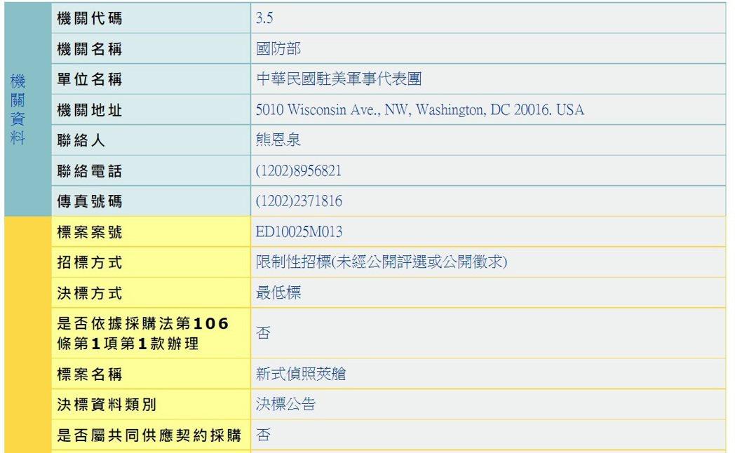 國防部今(28)天公告,我中華民國軍事代表團已與美方正式簽約採購6套MS-110...
