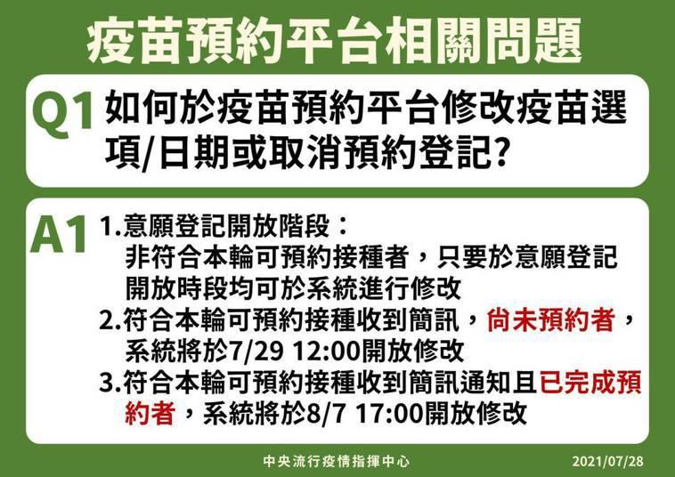 根據指揮中心最新公布,這一輪符合資格收到簡訊但尚未預約者,可於7月29日12時開...