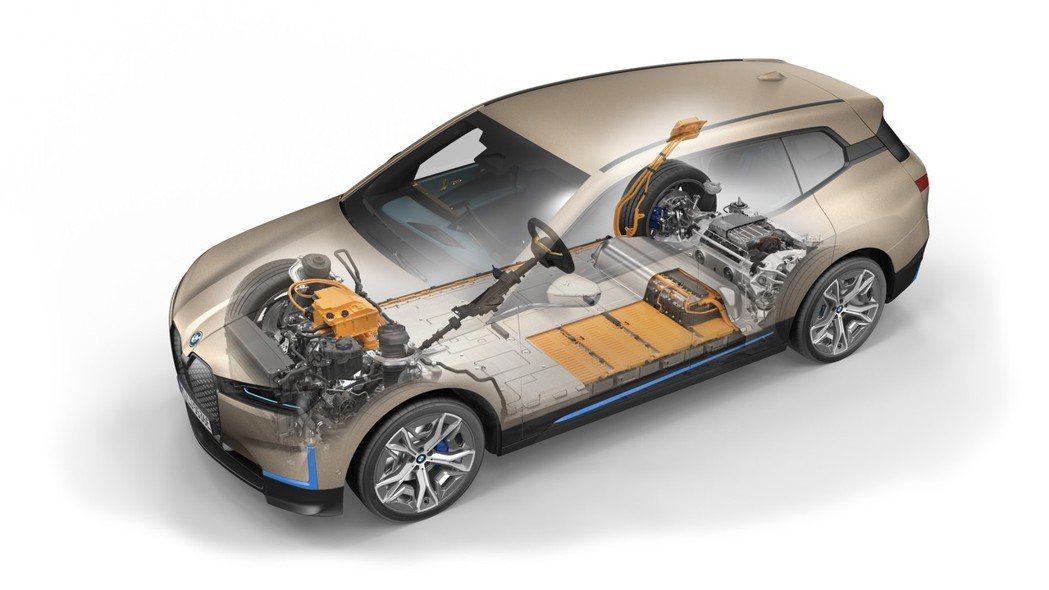 BMW iX採用第五代eDrvie科技與xDrive智慧型可變四輪傳動系統,iX...