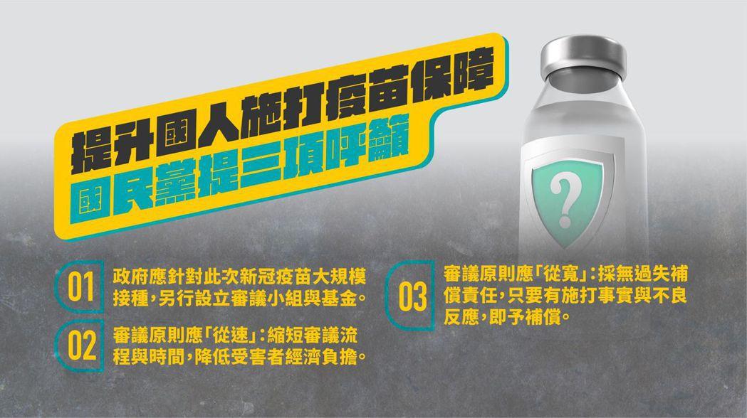 國民黨上午舉行「預防接種受害 救濟制度緩不濟急!」記者會。圖/國民黨提供