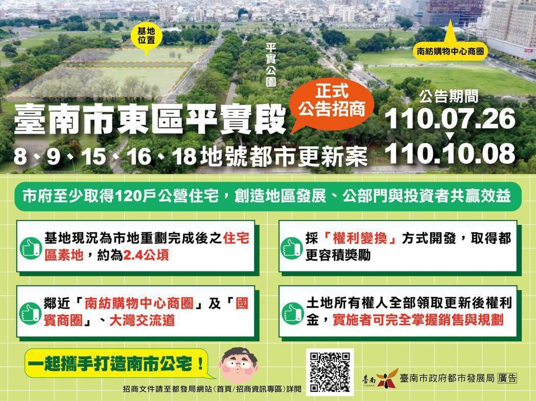 台南市東區平實營區R10、R11、R12街廓公辦都市更新,已公告招商。圖/南市都...