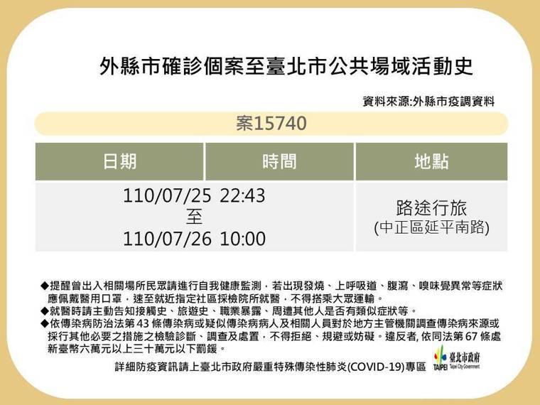 案15740曾入住台北市中正區延平南路「路途行旅」旅館住宿。圖/北市衛生局提供