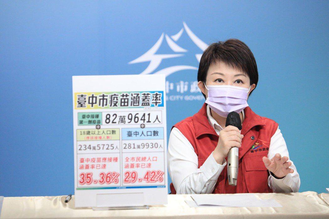 台中市長盧秀燕今天宣布,台中市疫苗接種人口覆蓋率破30%。圖/市府提供