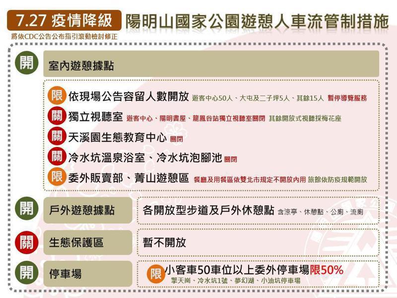 圖片來源/陽明山國家公園管理處