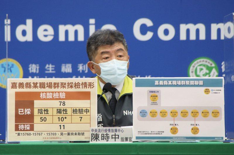 中央疫情指揮中心指揮官陳時中下午2時宣布疫情最新近況。圖/指揮中心提供