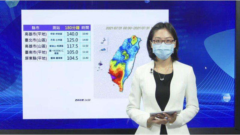 交通部中央氣象局防疫期間天氣預報直播記者會。圖/取自中央氣象局直播