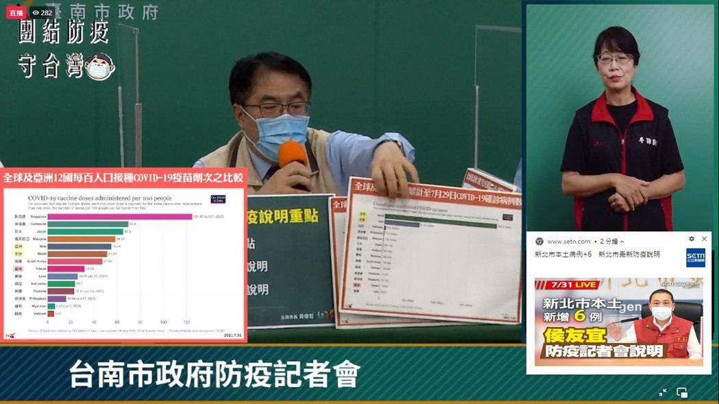 台南市長黃偉哲表示,台南疫苗護照只是研議,非定案政策,圖/擷取台南市政府防疫記者...