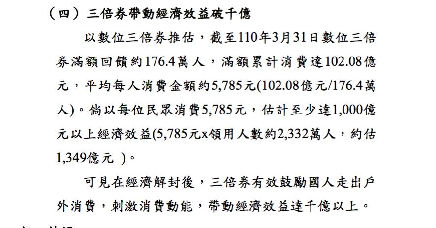 經濟部出爐的三倍券成效。圖/取自經濟部報告