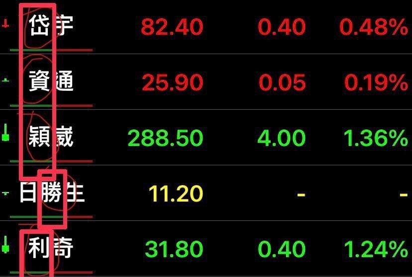 諧音「戴資穎勝利」的股票組合。資料來源:網路