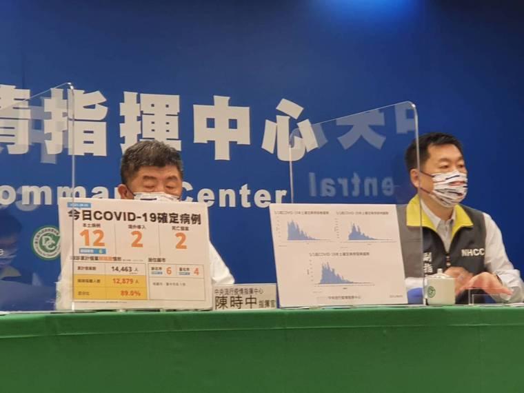 圖為陳時中(左)和陳宗彥。記者楊雅棠/攝影